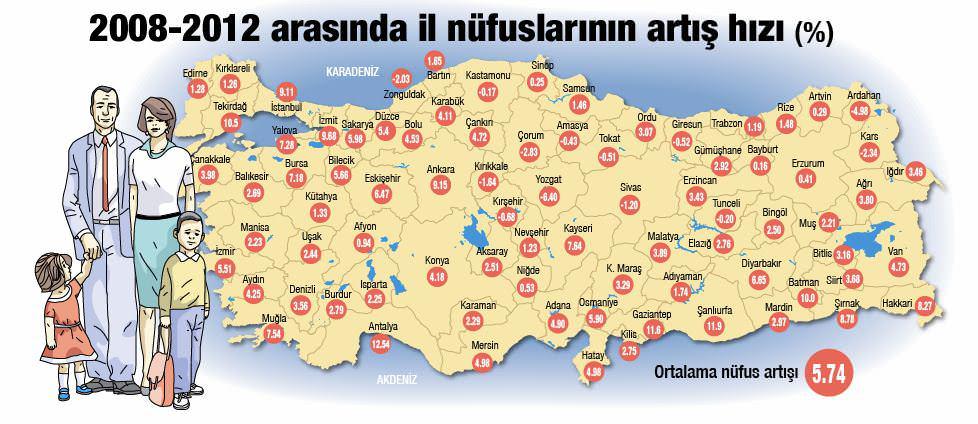 türkiye nüfus kürtler